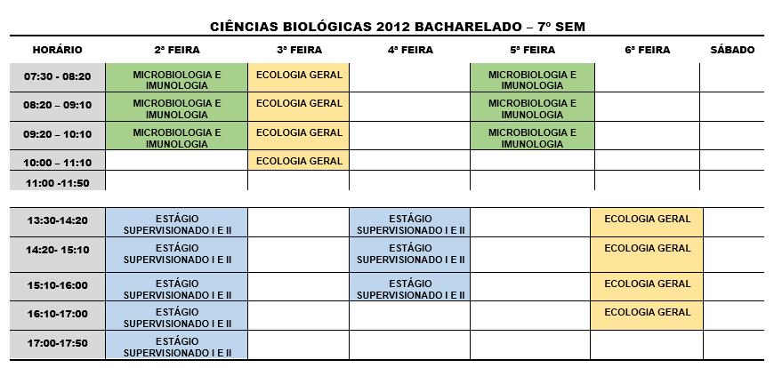 Cursos biologicas
