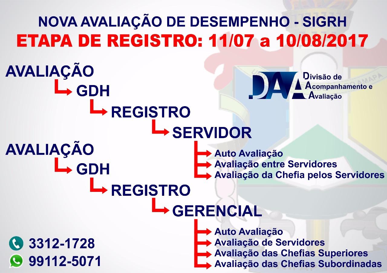 Registro - Nova Avaliação de Desempenho - GDH - 2017