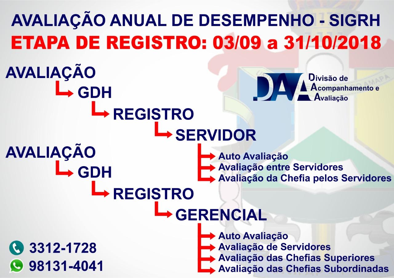 Avaliação Anual de Desempenho - Etapa de Registro 01