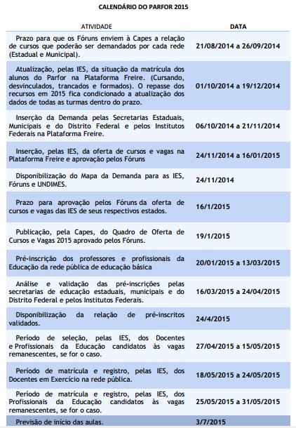 Calendario Parfor 2015 CAPES