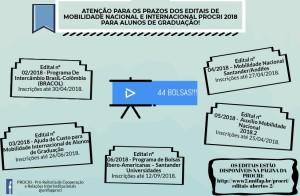 Cartaz Editais de bolsas mobilidade 2018-2019